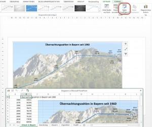 Diagramm von Excel nach PowerPoint