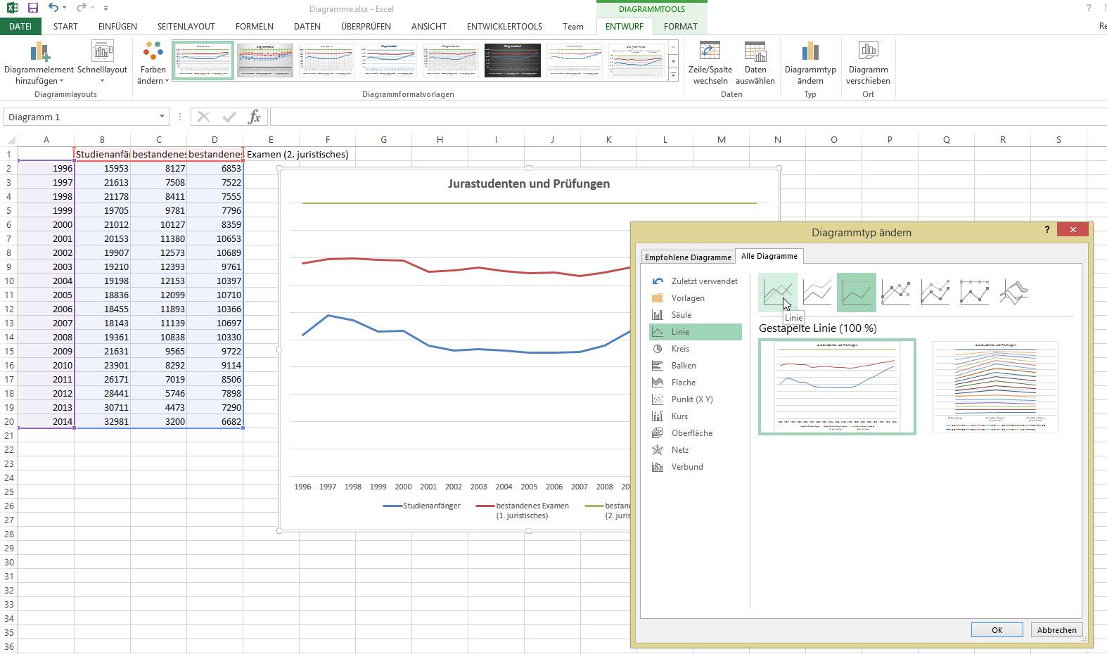 Diagramme | Excel nervt ...