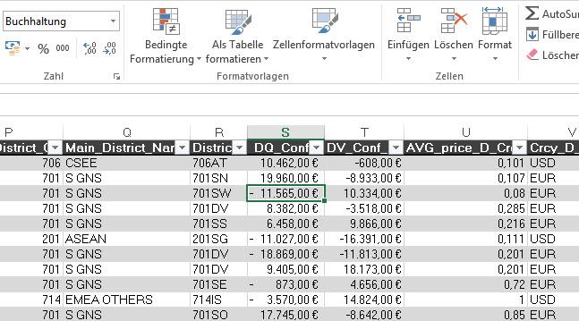 Excel Minus Vor Zahl