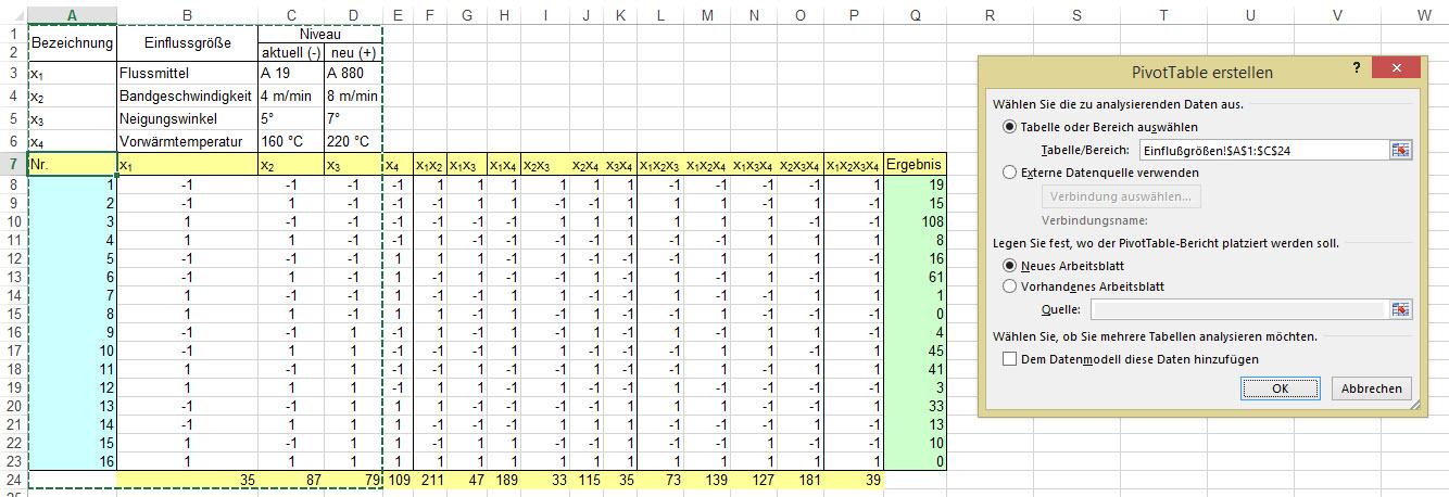 Pivot | Excel nervt ...