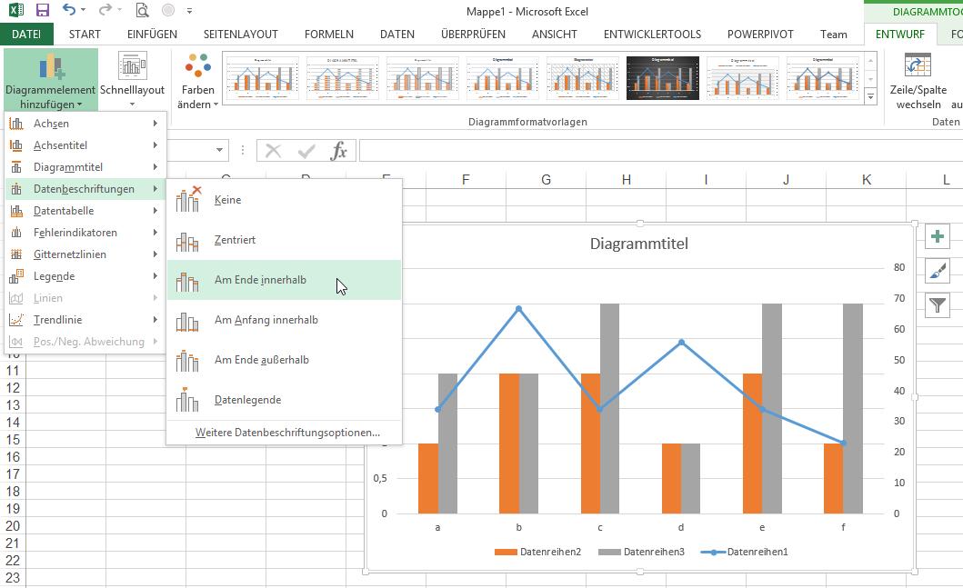 Excel Sekundärachse