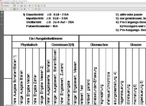 Speichern unter / pdf