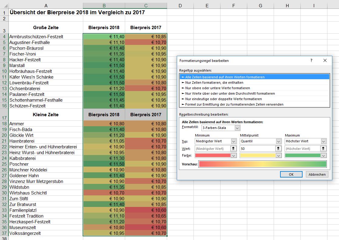 bedingte Formatierung   Excel nervt ...